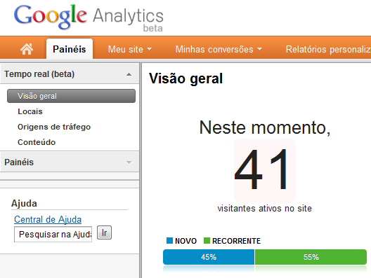 painel analytics tempo real