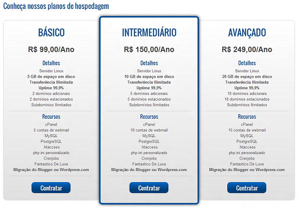 Planos de Hospedagem do FBlog Host
