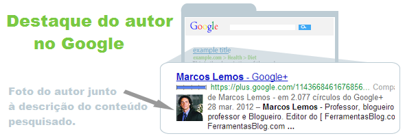 Destaque do autor no Google Author Rank